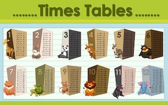 Times Tische mit wilden Tieren