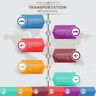 Transport-Vektor-Etiketten Infografik-Design