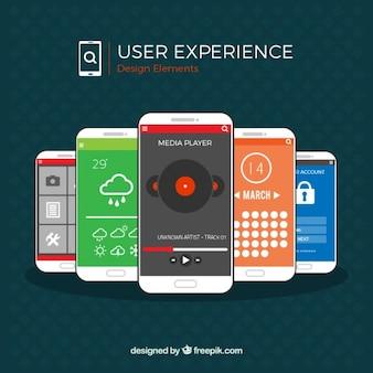 User-Erfahrung mit mobilen Typen