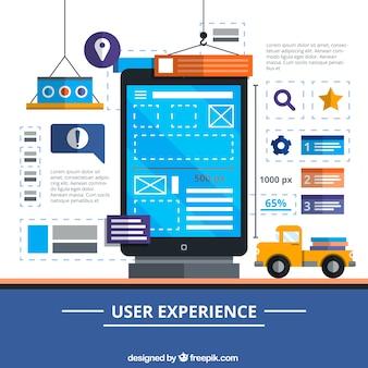 User Experience mit Bauelementen