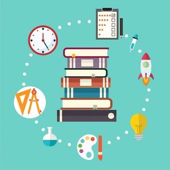Verschiedene Elemente über Bildung