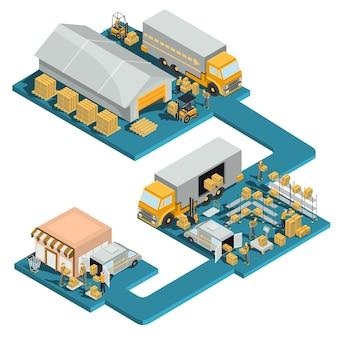 Verteilung von Waren aus einem Lager in ein Geschäft