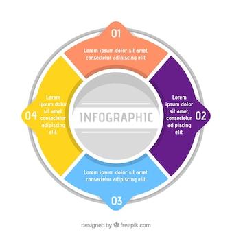 Vorlage der kreisförmigen Infografik mit vier Phasen