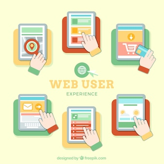 Web User Experience Elemente