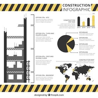Andaimes plano com elementos infográfico