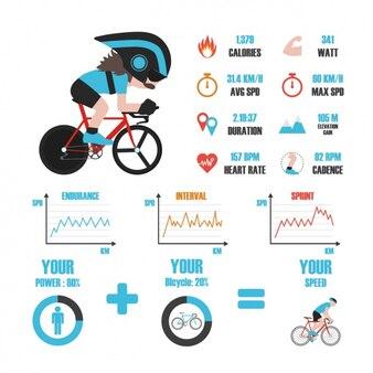 Andar de bicicleta modelo de infográfico