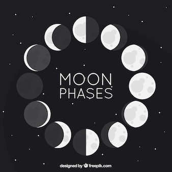 As fases da lua planas