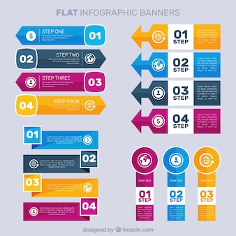 Bandeira bloco infográfico plana