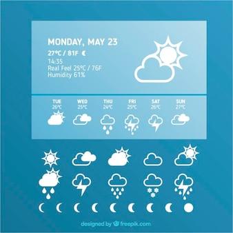 Boletim meteorológico simples com ícones