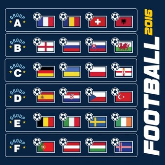 campeonato de futebol europeu de 2016. fase de grupos