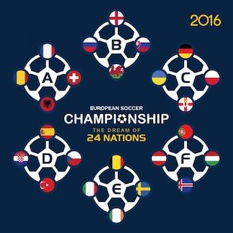 campeonato europeu de futebol 24 Unidas