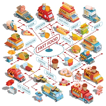 Carros isométricos de vetor entrega rápida de caminhões de alimentos e alimentos, carrinhos de fast food de rua, ícones de fast food