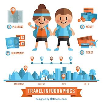 Casal de viajantes com elementos de viagem