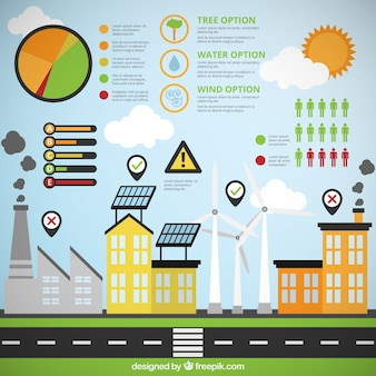Cidade ecológica com fábricas e energia renovável