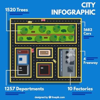 Cidade infografia em uma vista de cima