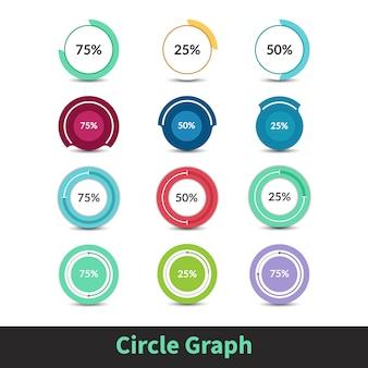 Coleção de estatísticas do círculo