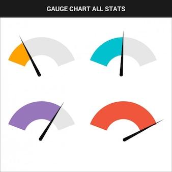 Coleção gráfico de medidor