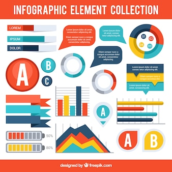 Coleta de elementos infográficos