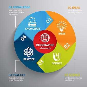 Colorido, abstratos, torta, gráfico, educação, infográfico, conhecimento, idéias, ciência, prática, elemento, ilustração vetorial