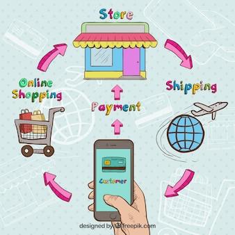 Composição desenhada à mão de elementos de compras on-line