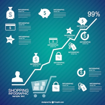 Compras infográfico gráfico livre
