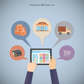 Compras on-line com um tablet