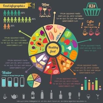 Conceito de alimentos saudáveis infográfico com gráfico de pizza e ilustração vetorial dos ícones