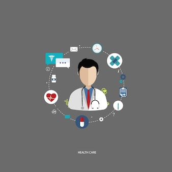 Conceito de cuidados de saúde
