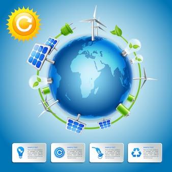 Conceito de Energia Verde e Energia