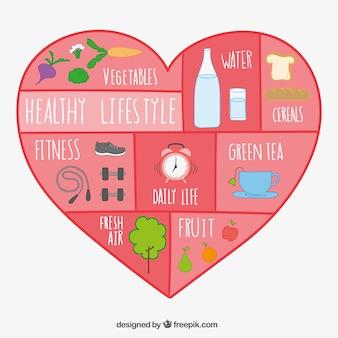 Conceito estilo de vida saudável
