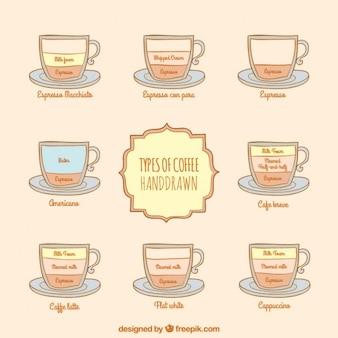 Desenhadas mão tipos de recolha de café