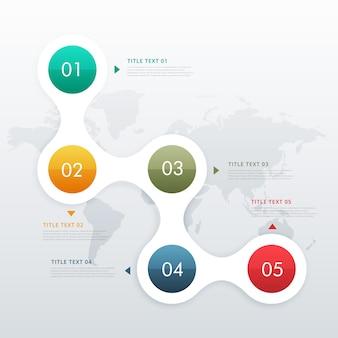 Desenho infográfico de cinco passos para o fluxo de trabalho empresarial