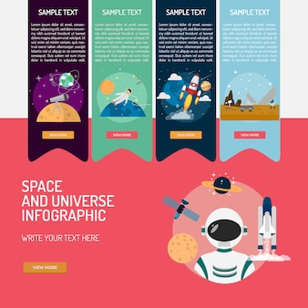 Design de espaço e infográfico universo
