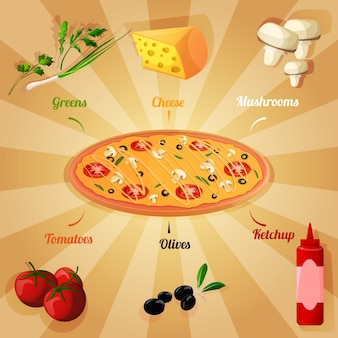 Design de ingredientes da pizza