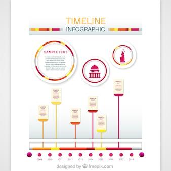 Design de linha de tempo infográfico cor-de-rosa e amarelo
