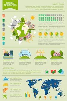 Ecologia ecologicamente ecológica conjunto de infografia de mundo de energia com gráficos e gráficos ilustração vetorial