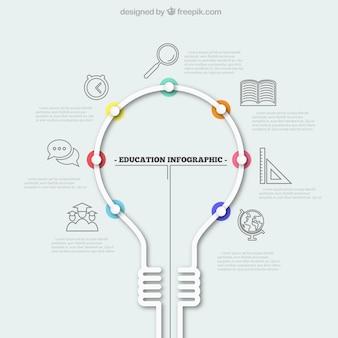 Educação infográfico com uma ampola