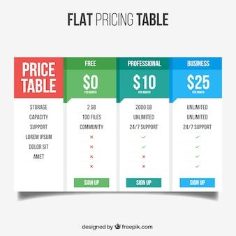 Elemento Web de tabelas de preços no design plano