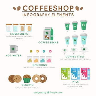 Elementos de café infografia