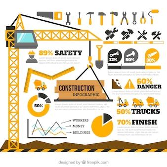 Elementos de construção infografia