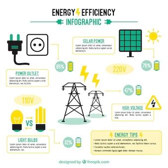 Elementos de eficiência energética infográfico