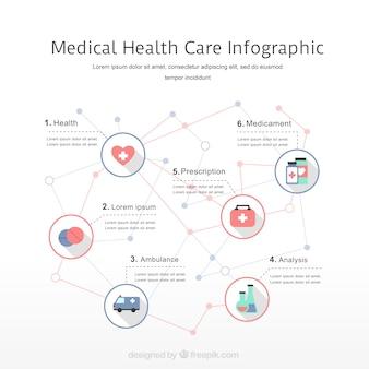 Elementos infographic de assistência médica