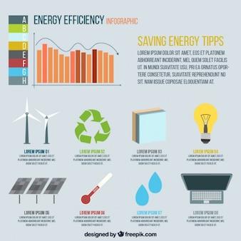 Elementos infographic de eficiência energética