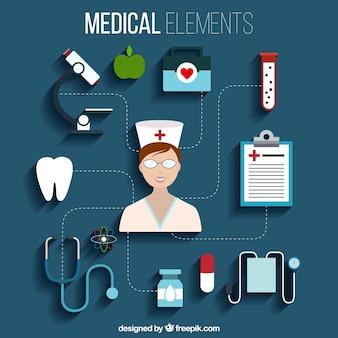 elementos médicos ajustados