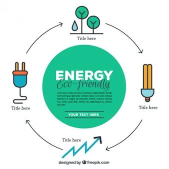 Energia ecológica com elementos