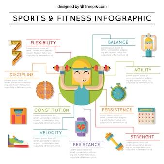 Esportes engraçados e infografia de fitness