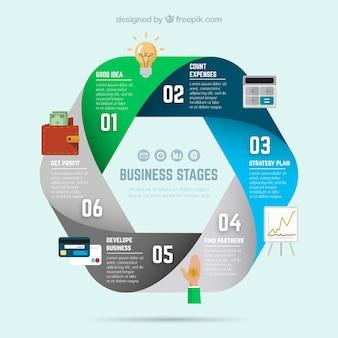 Estágios de negócios hexágono