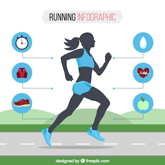 Flat infographic modelo com mulher correndo e azul detalhes