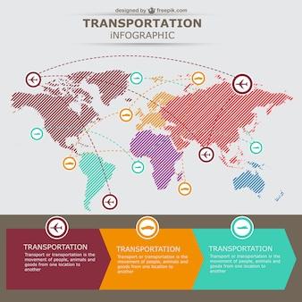 Formas de transporte infográfico livre