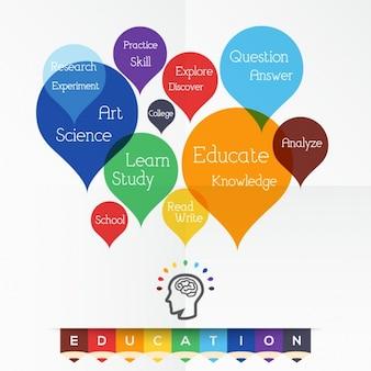 Fundo educacional com palavras-chave